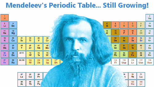 mendeleev-periodic-table