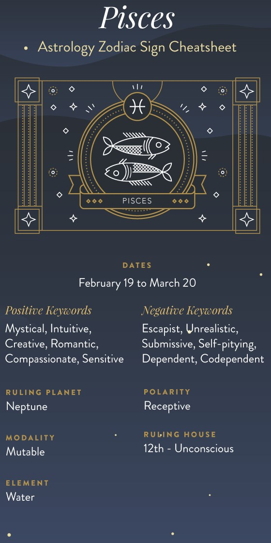 pisces-zodiac-sign-astrology-personality-positives-negatives-cheat-sheet