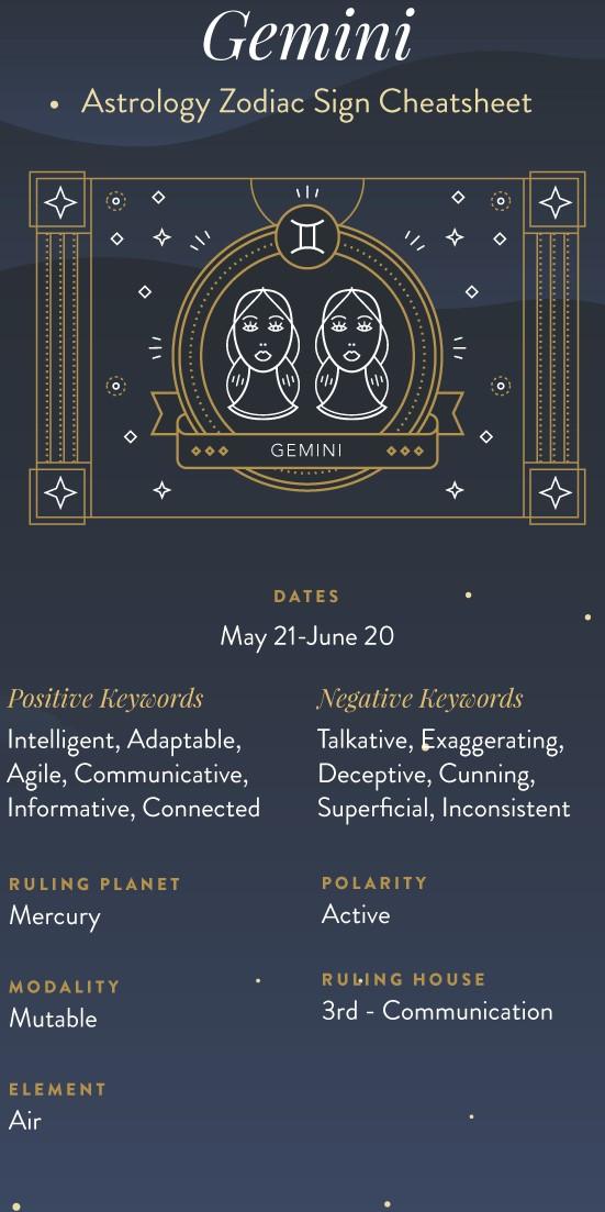 gemini-zodiac-sign-astrology-personality-positives-negatives-cheat-sheet